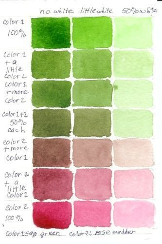 Watercolor Paint Mixing Chart Watercolorarts Watercolor Arts