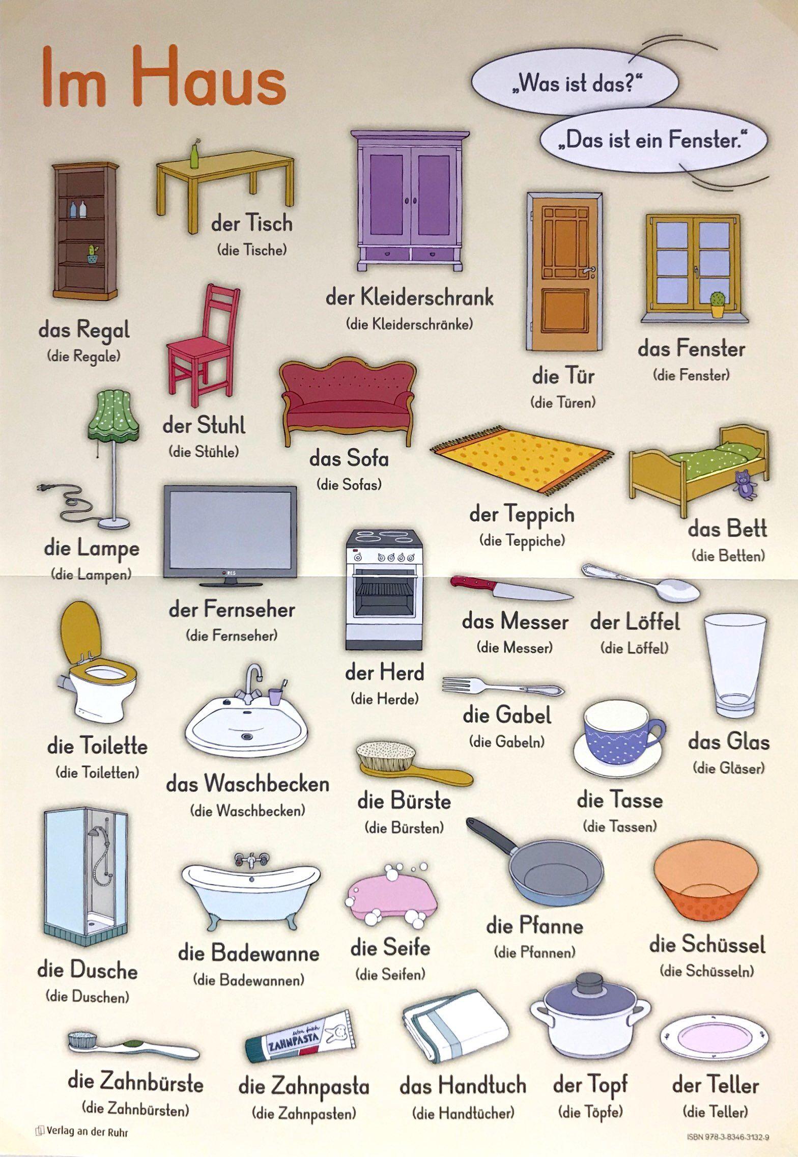 Fenster Plural German Gender Articles And Nouns Ppt Download