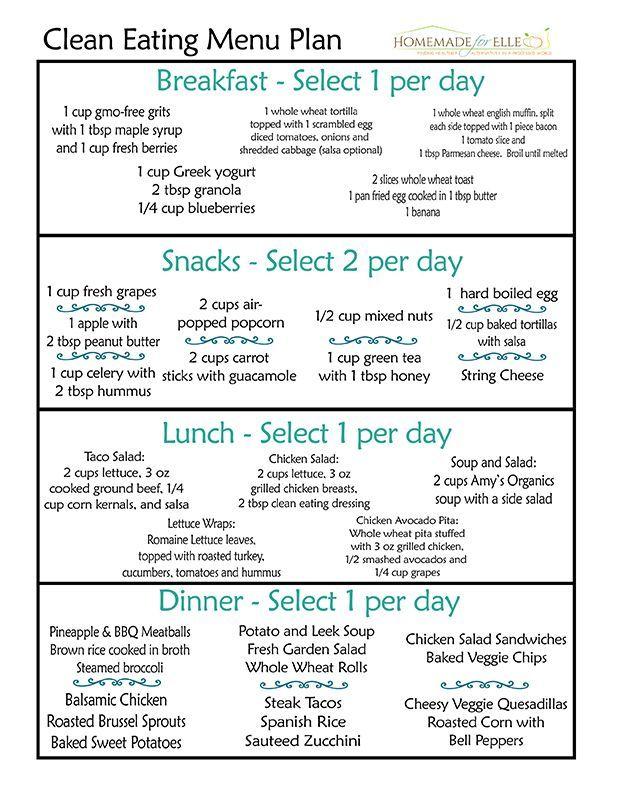 Eating clean diet menu plan clean eating meal plan the eating.