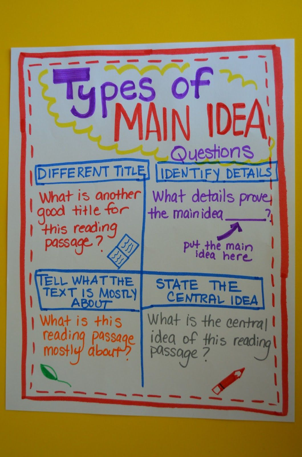 Literacy & Math Ideas: Different Types of Main Idea Questions ...
