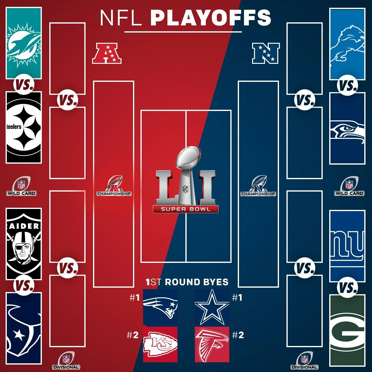 The Playoffs The Road To Sb Li Goes Through New England 3 Nfl Playoffs Football Season Starts Nfl