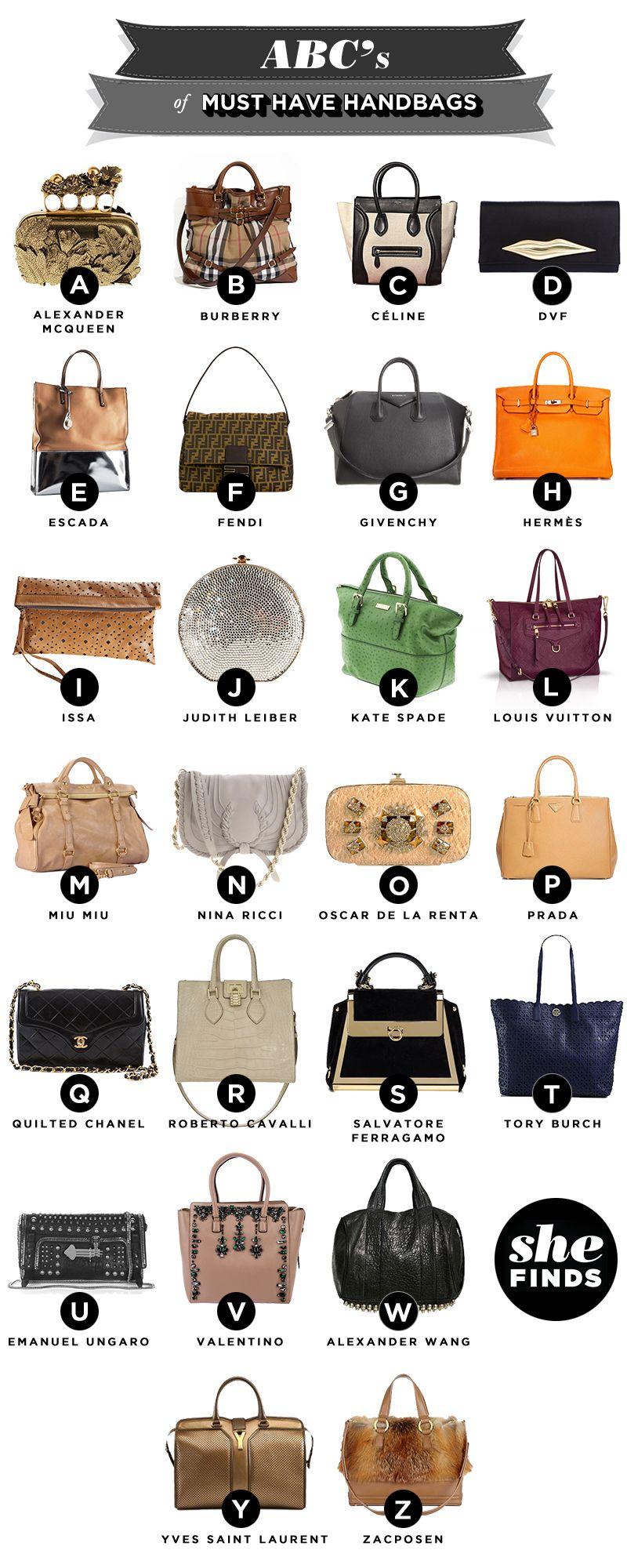 El Abc De Los Diseñadores Bolsos Designer Handbag List