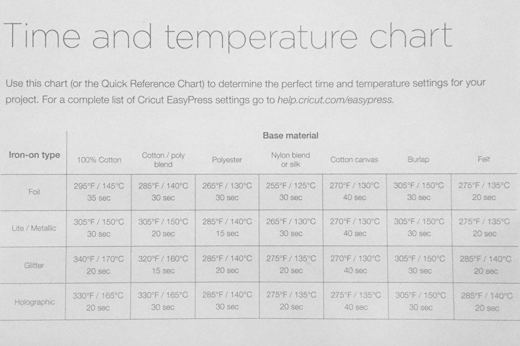 Cricut Heat Press Tutorial Cricut, Heat press