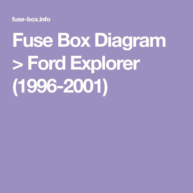 Fuse Box Diagram Ford Explorer 1996 2001 Ford Explorer Fuse Box Fuse Panel