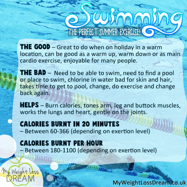 Swimming Facts For Weight Loss Weightloss Weightlosstips Pool Exercise Pinterest Weight