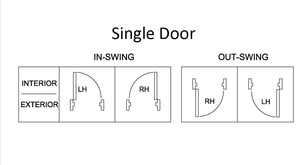 Image Result For Door Swing Chart
