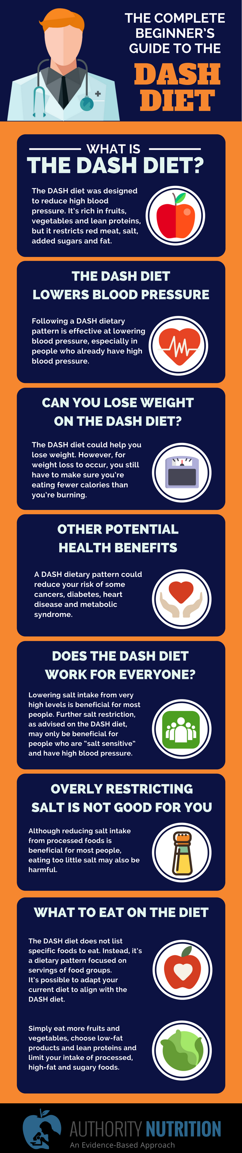 Colour therapy for high bp - The Complete Beginner S Guide To The Dash Diet