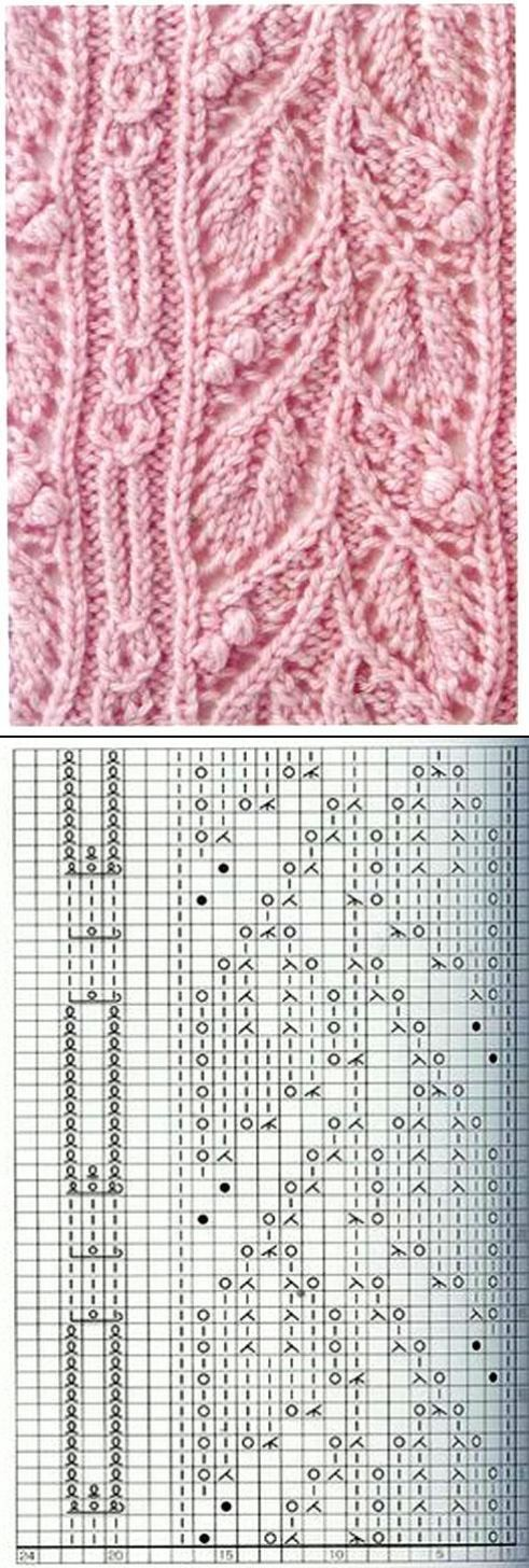 Lace Knitting Pattern Nr 30 Leaves, Bobbles & Traveling Stitches ...