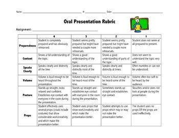 Kid Friendly Oral Presentation  First Grade Ela