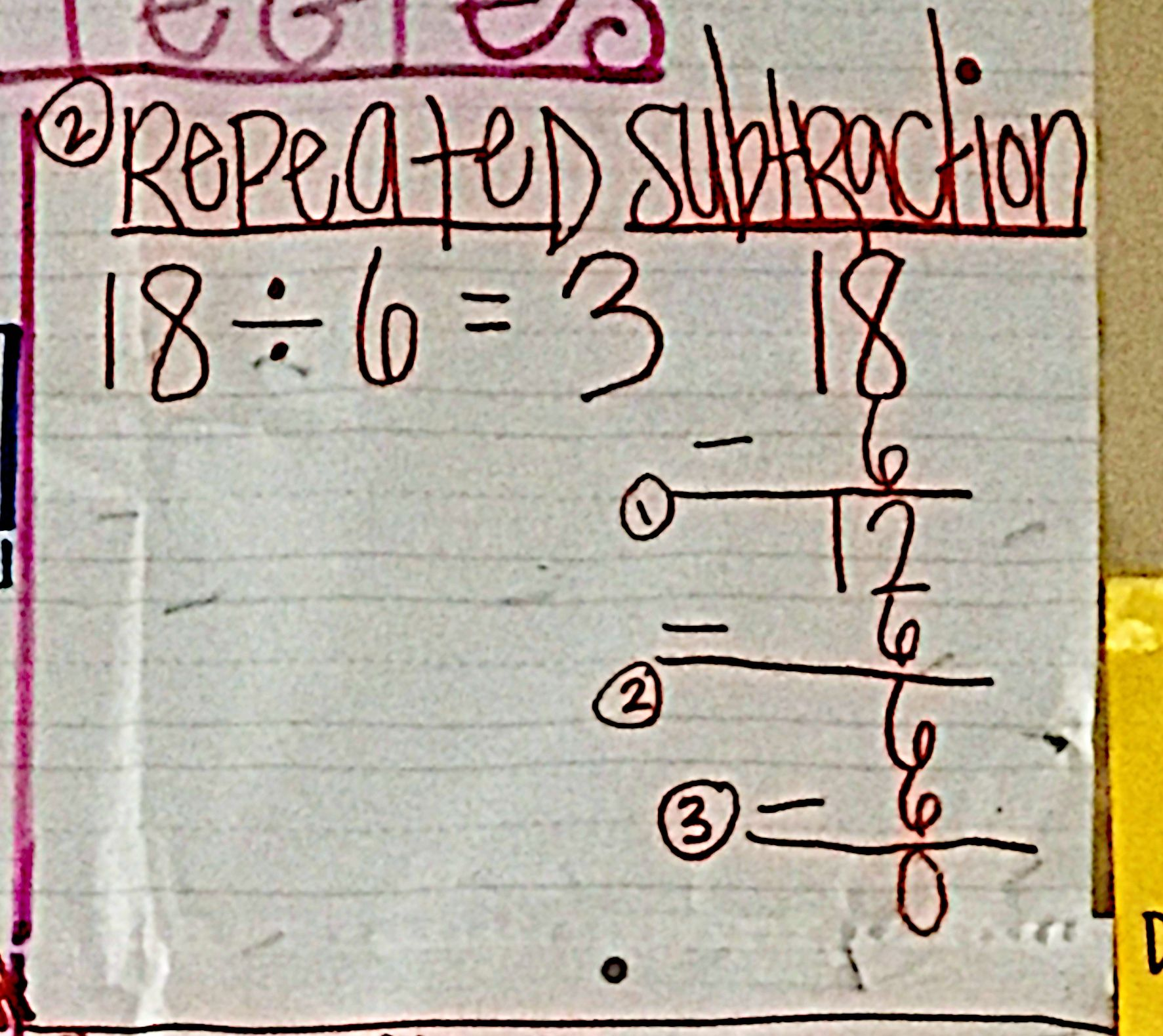 Division Strategy Repeated Subtraction