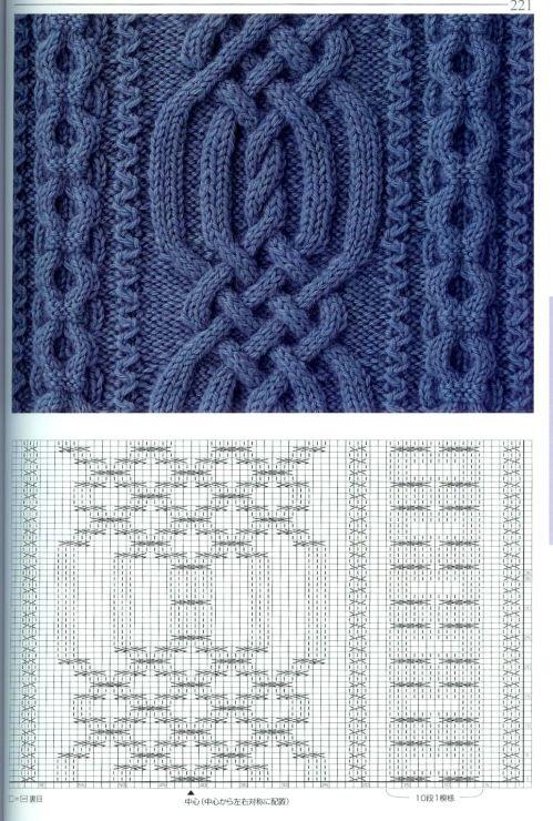Схема узоров вязания аранов