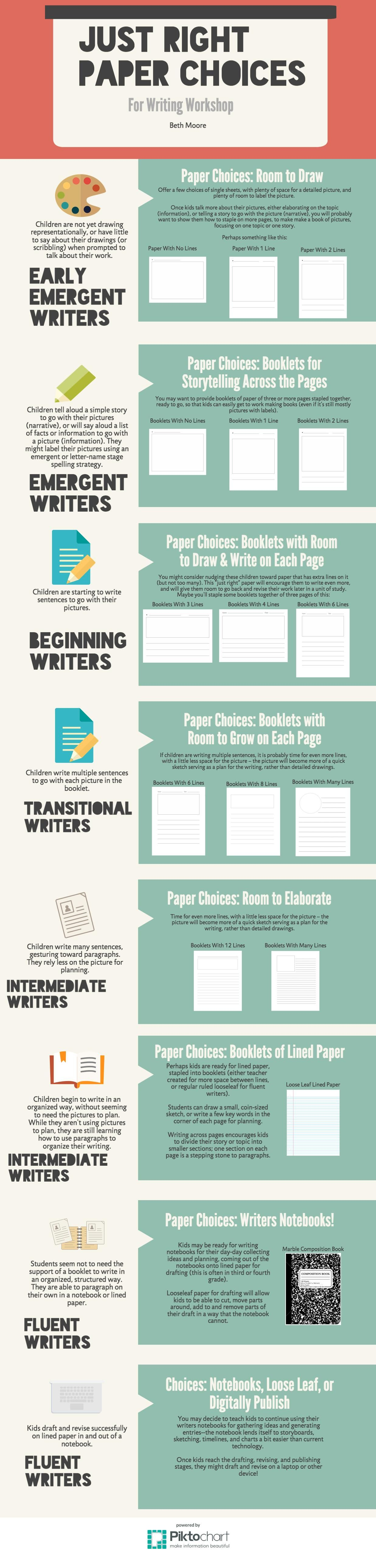 Writers workshop paper choices