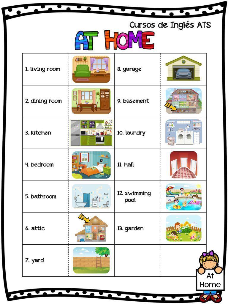 Vocabulary At Home Cursos De Inglés Ats Muebles En Ingles Ingles Para Principiantes Casa En Ingles