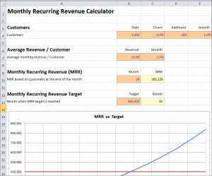 This Free Mrr Saas Calculator Can Be Used By A Business To Help