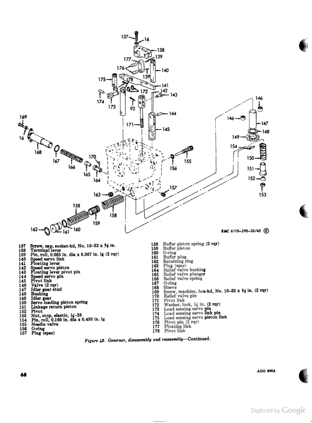 Field and Depot Maintenance Manual (With images