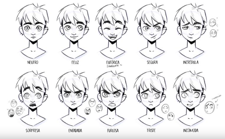 Mili Koey Como Dibujar Rostros Y Expresiones Tutorial Como Dibujar Rostros Dibujar Rostros Dibujar Caras De Dibujos Animados