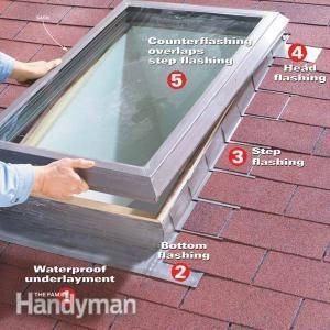 Making A Skylight Leakproof Mobile Home Diy Diy