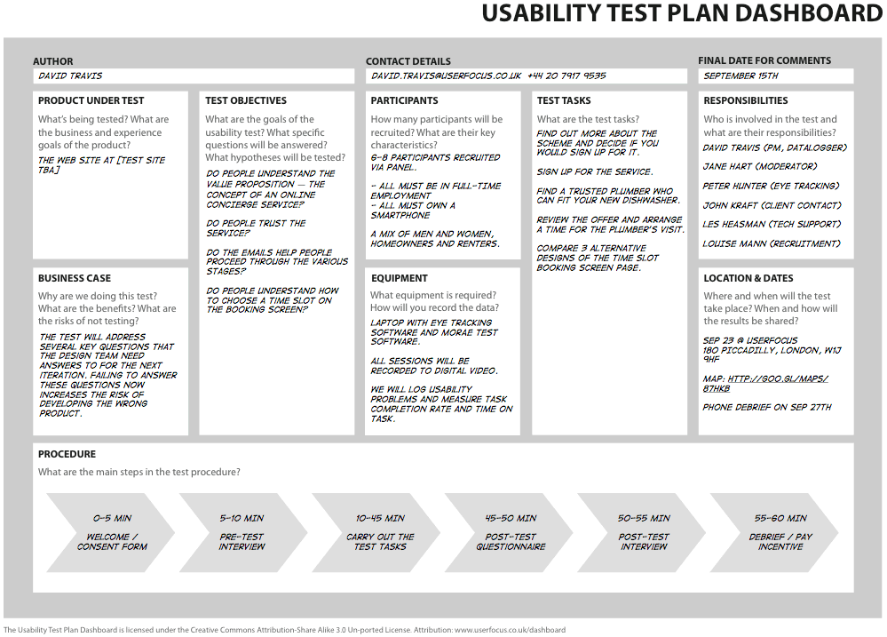 Usability Test Plan Dashboard  Ux Research