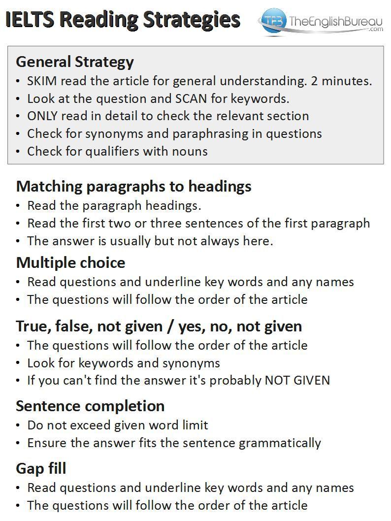 IELTS Reading Strategies IELTS ENGLISH