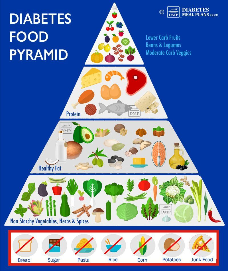 Showdown At the Food Pyramid Rex Barron on Amazoncom FREE shipping on qualifying offers Theres trouble afoot at the Food Pyramid Strange new junk food like