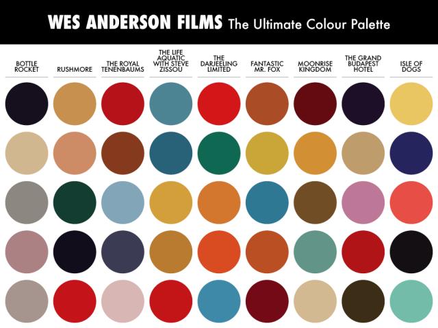 Wes Anderson S Colour Palette
