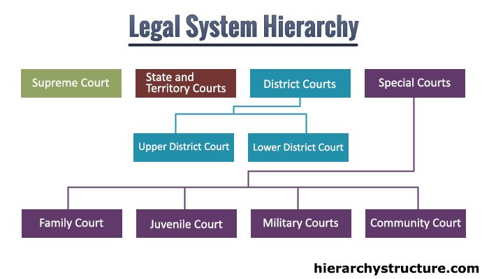 justice system position Criminal justice: the way ahead introduction 5 executive summary 9 part 1: analysis and basic conclusions 11 the state of the criminal justice system today 17.