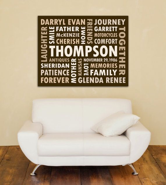 I ordered one of these for my home with family name, kids, dates....LOVE IT!!!!