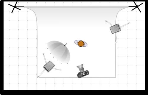 Online lighting diagram creator for photographers httpwww online lighting diagram creator for photographers httplightingdiagrams ccuart Image collections