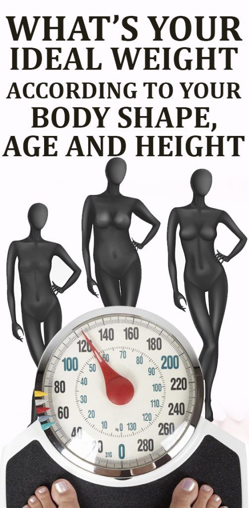 Weight Chart For Women Whatu0027s Your Ideal Weight According to Your - ideal weight chart