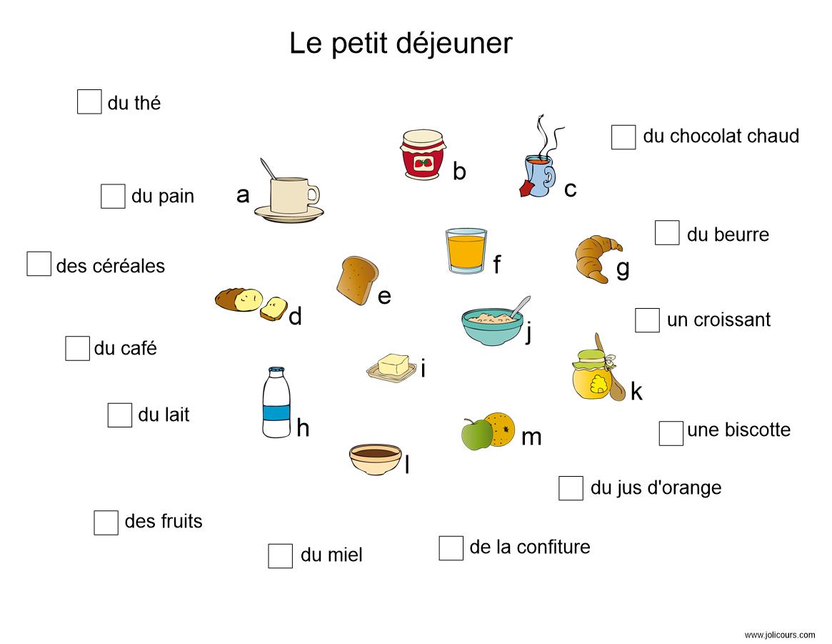 Un petit déjeuner à la française   Enseignement du français, Petit ...