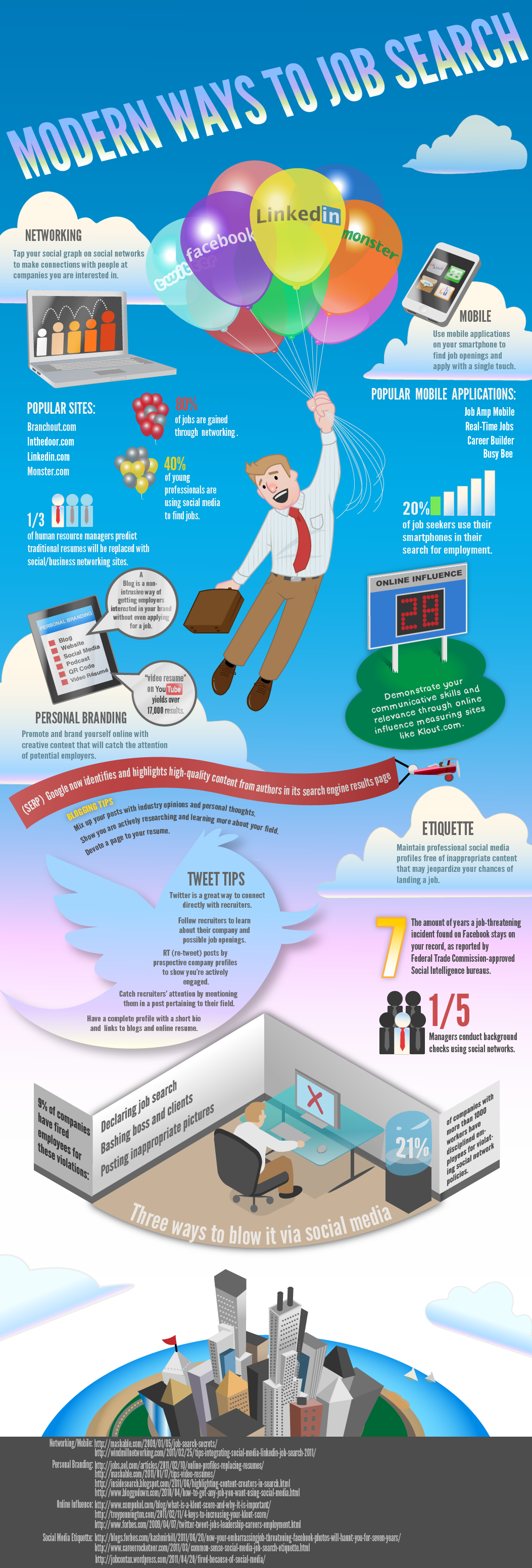Modern Ways to Job Search - Infografik