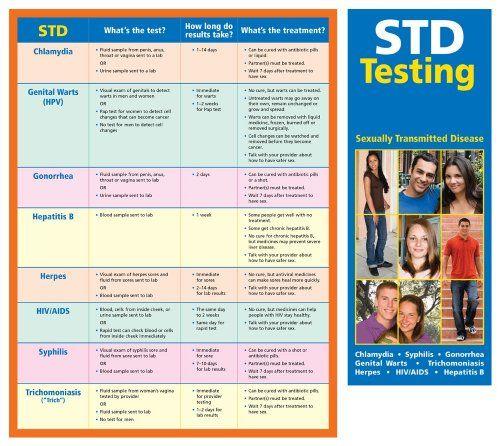 Ually Transmitted Disease Std