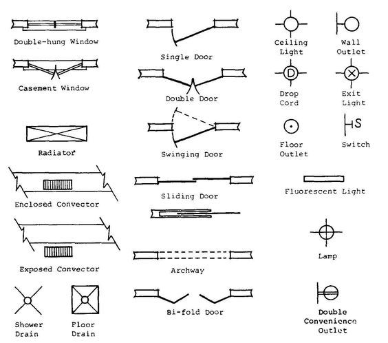 Floor Plan Symbols For Doors, Windows, And Electrical