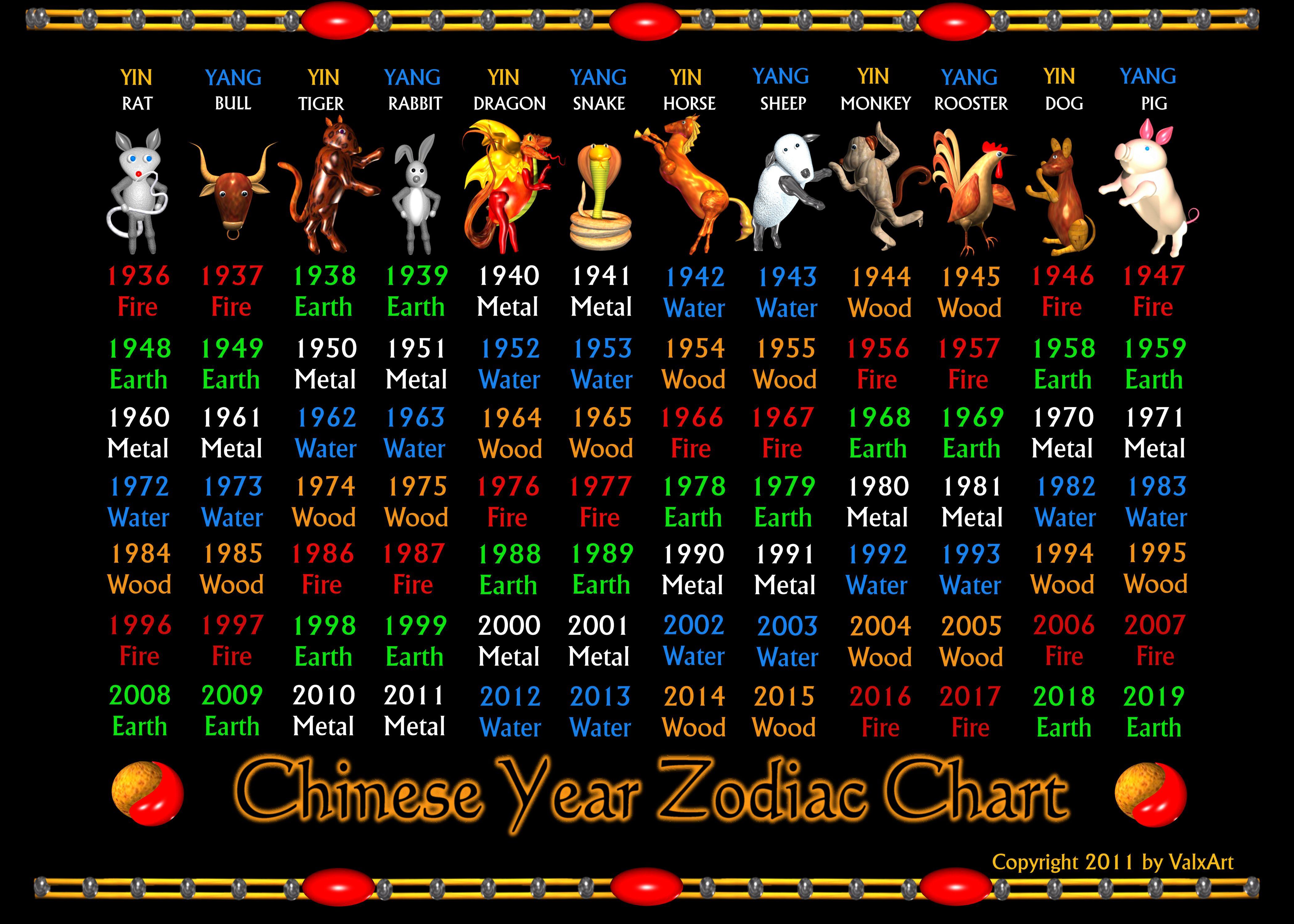 ValxArt Chinese zodiac poster 1936 to 2019