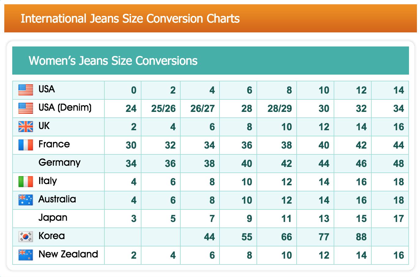 Corset size chart calculator corset size chart nvjuhfo Choice Image
