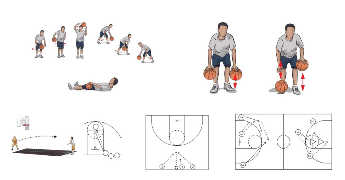 Need Help Running Practice Check Out This Collection Of 22 Proven Basketball Drills For Shooting Passing Ballha Basketball Drills Basketball Camp Basketball
