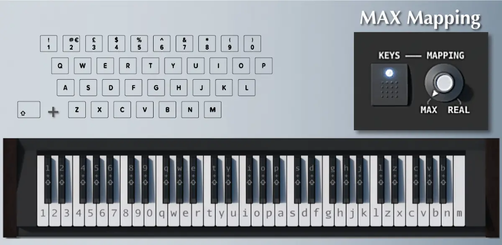 Piano Virtual Mapas De Teclado Piano Virtual Piano Teclado