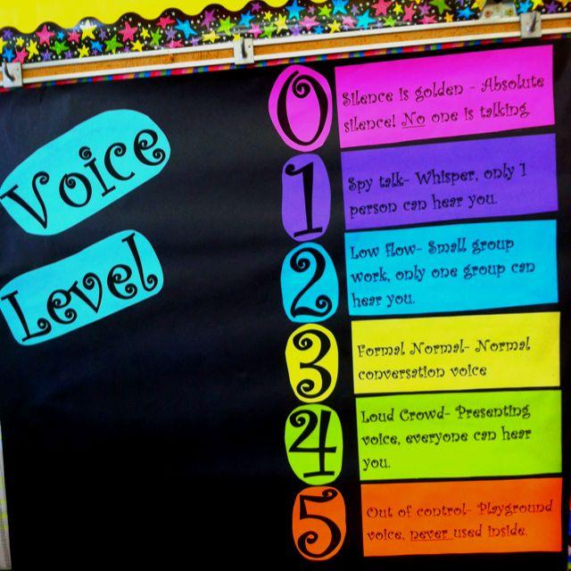 Minimalist Classroom Noise ~ Best voice level charts ideas on pinterest