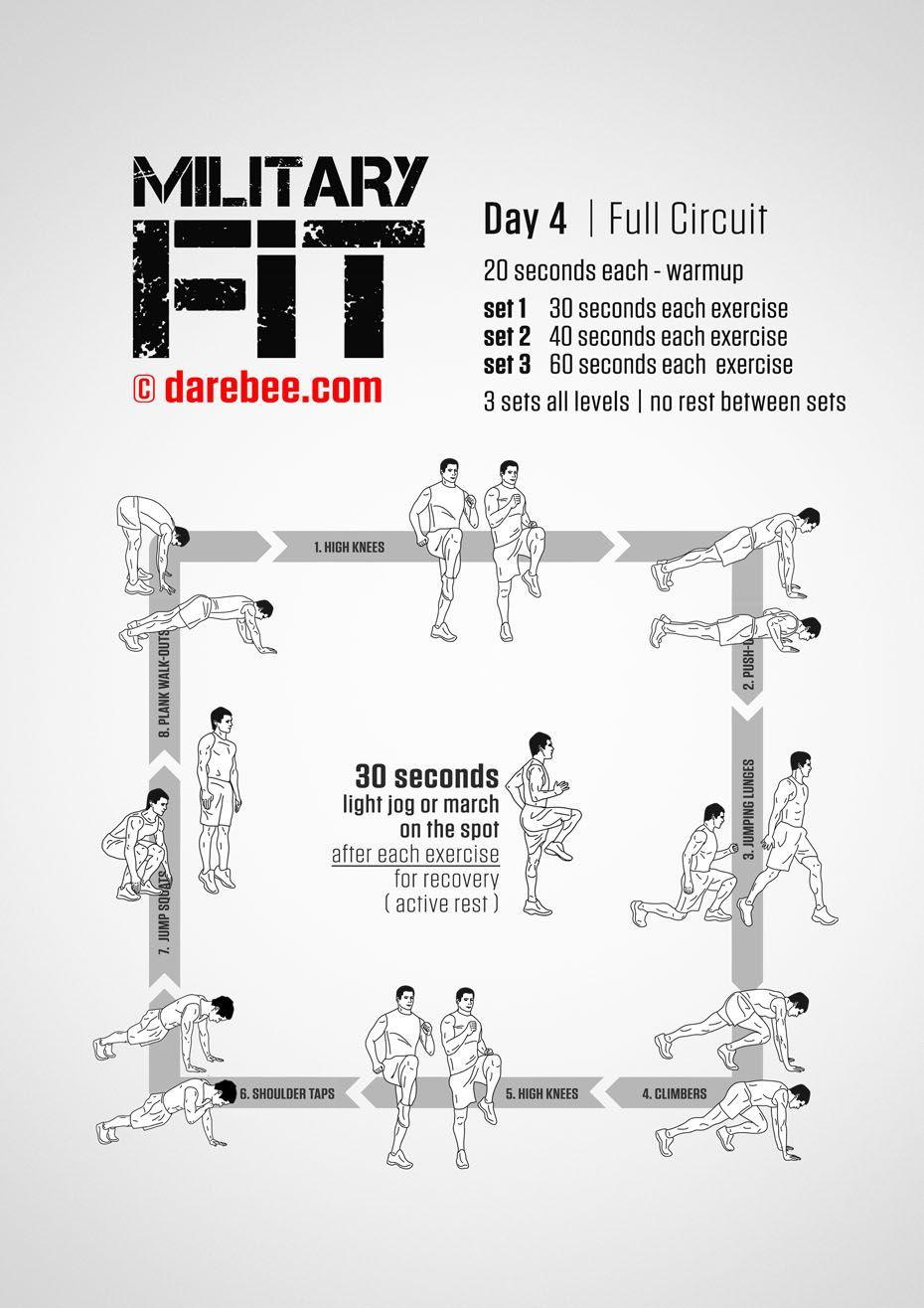 military fit 30 day fitness program