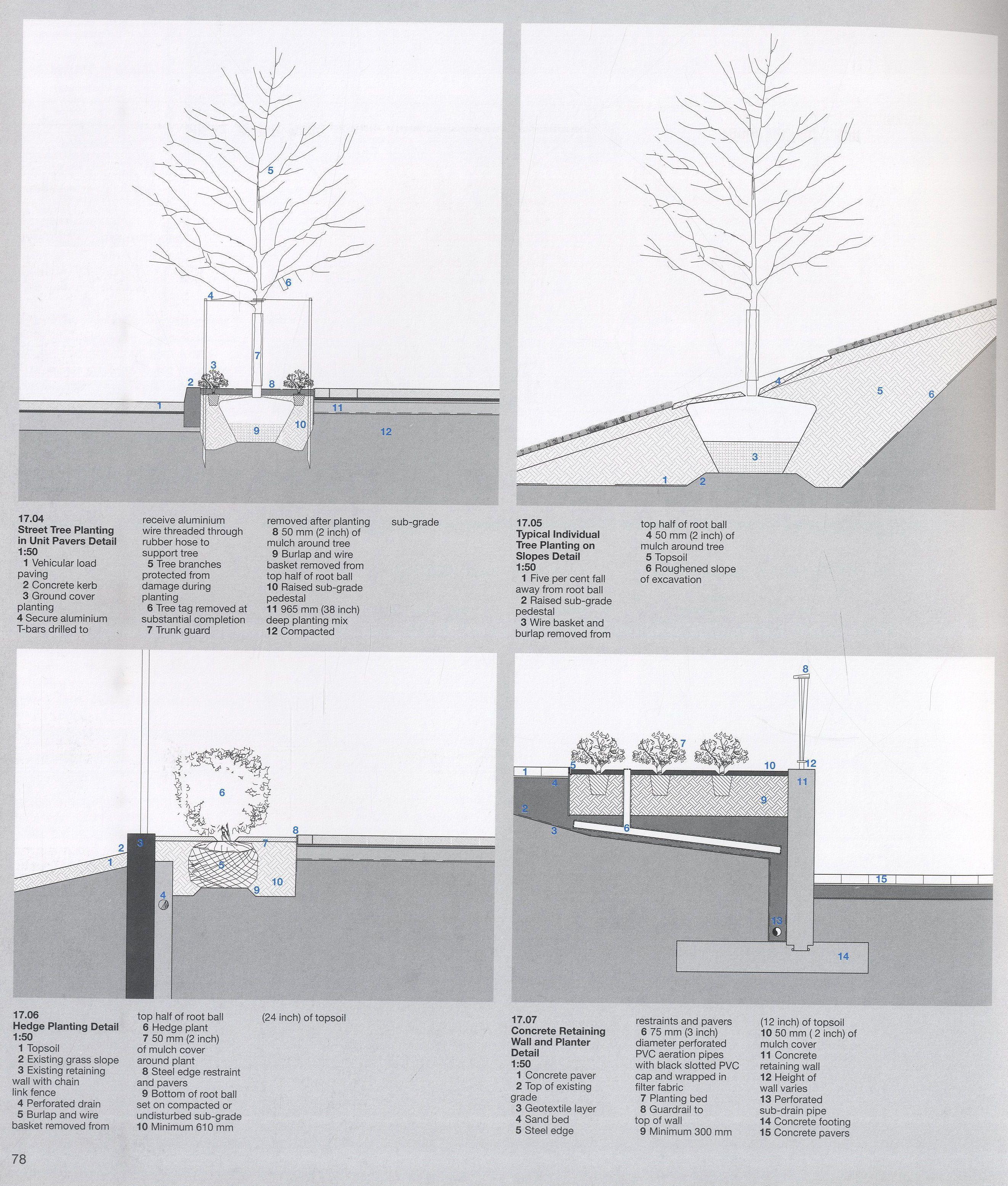 Concrete Planter Construction Details Google Search