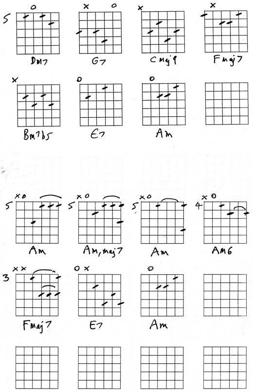 Guitar chords - minor jazz | guitar music | Pinterest | Guitar ...