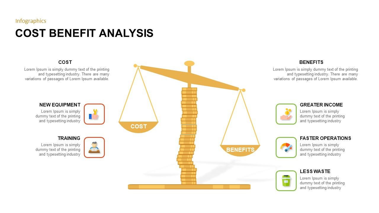 Cost Benefit Analysis Powerpoint Template In 2020 Powerpoint