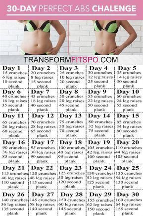 Do this workouts at home and you will get flat tummy very easy