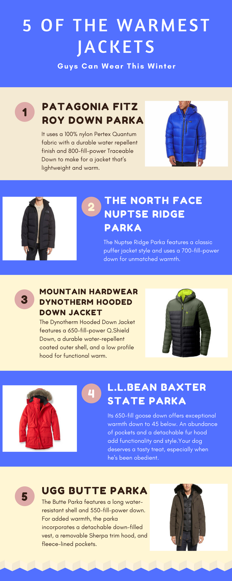 5 Of The Warmest Jackets Guys Can Wear This Winter North Face Nuptse Warm Jacket The North Face [ 2000 x 800 Pixel ]