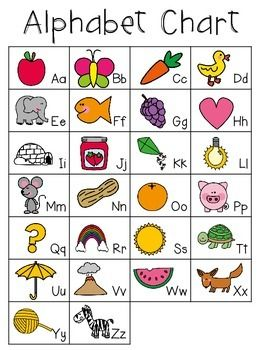 Freebie! Alphabet Chart! Abc Chart! Alphabet With Pictures To Help Students  With Writing
