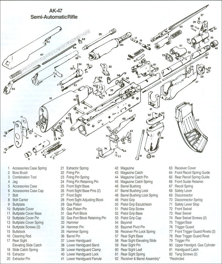 Semi Auto Diagram : Fully fieldstripped ak semi automatic rifle diagram
