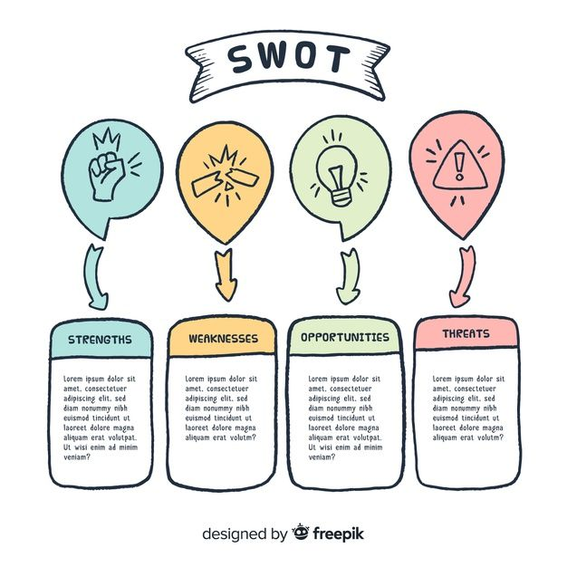 Download Swot Graphic. Strengths, Weaknesses