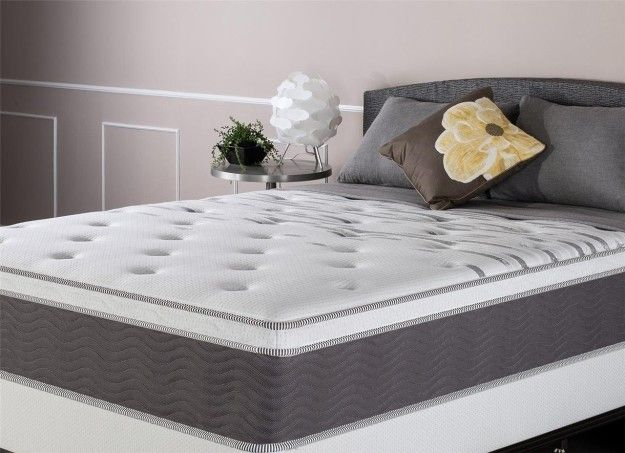 All The Best Deals On The Internet This Weekend Comfort Mattress