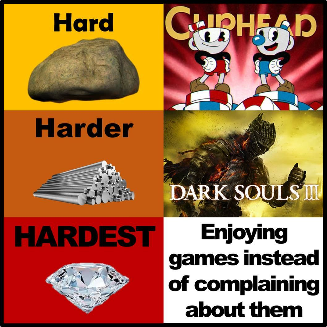 Pin on Gaming Facts