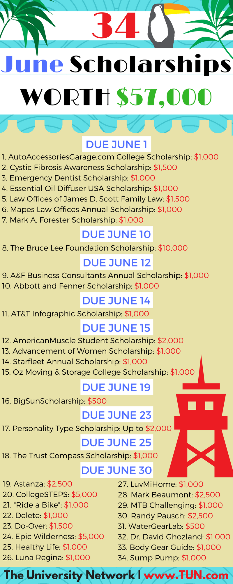 These June Scholarships Are Heating Up